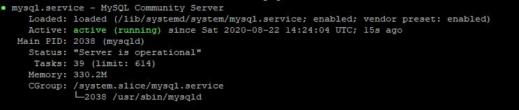 MySQL system process tree